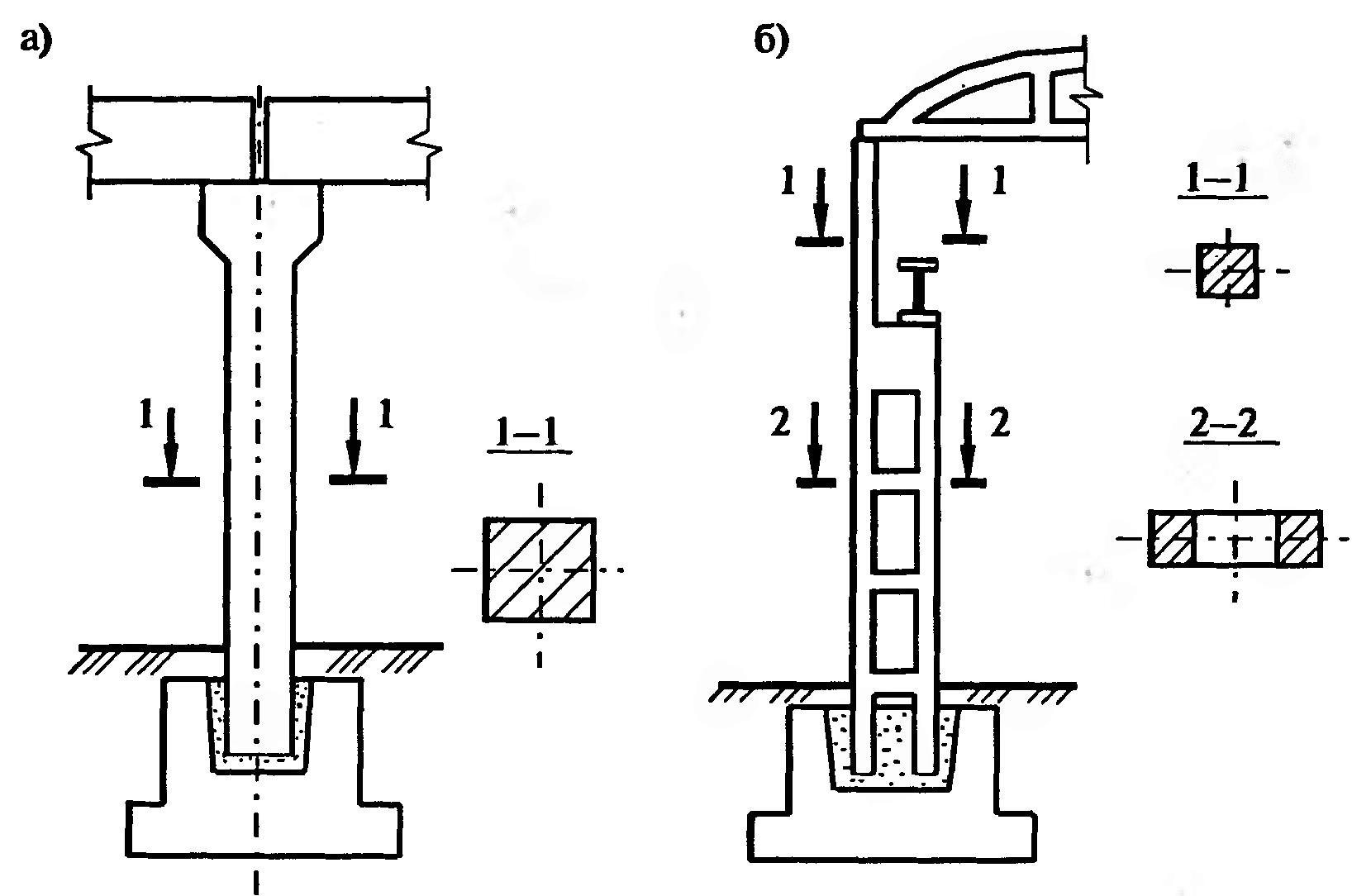 проект усиления колонн